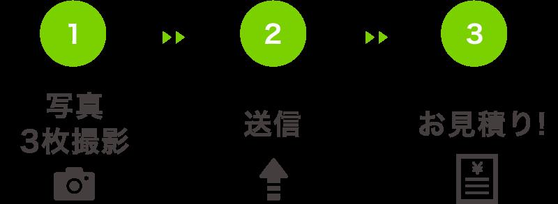 kyutou_flow (1)